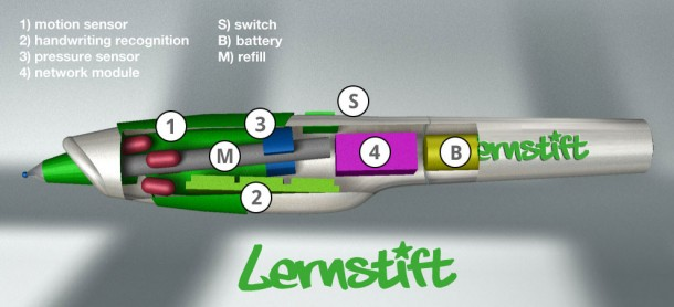 Lernstift – a Pen That Warns for Mistakes 4