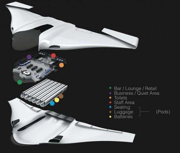 The Horizon Modular Airplane System 3