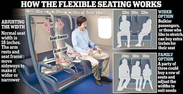 Airline Morph Seats