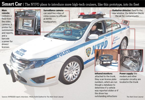 NYPD_police_car (6)