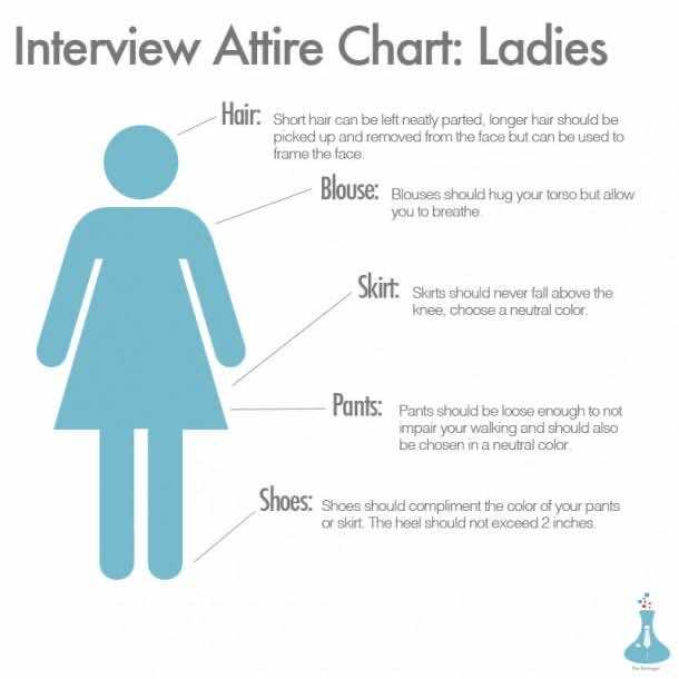 Interview Dressing for women