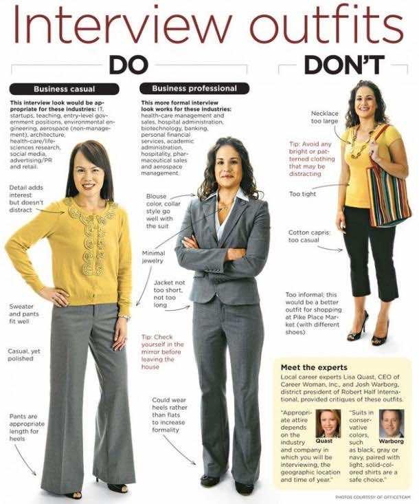 Job Interview Dressing