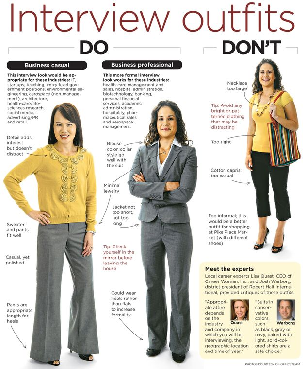 Popular Did Your Plan Interview Attire Suitable For The Current Climate And Sudden Change In Weather Sudden Rain? Through This Article, We Will Help Women To Dress Up Professionally For An Interview As Per The Climate Conditions And Different
