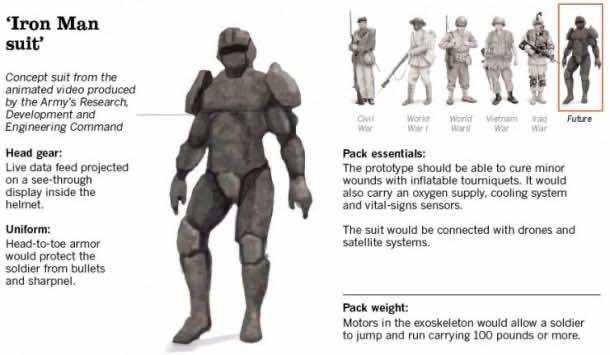 Iron Man suit details