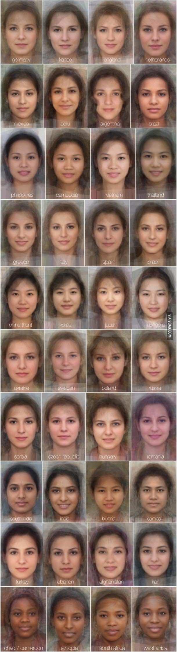 average women faces