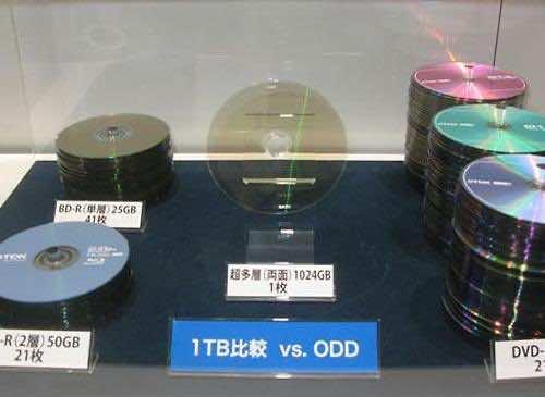 1-terabyte-disc