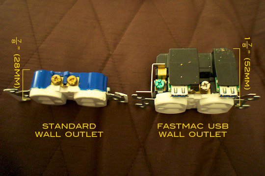 how to install your own usb wall outlet at home rh wonderfulengineering com Wiring a Light Switch and Outlet install usb receptacle