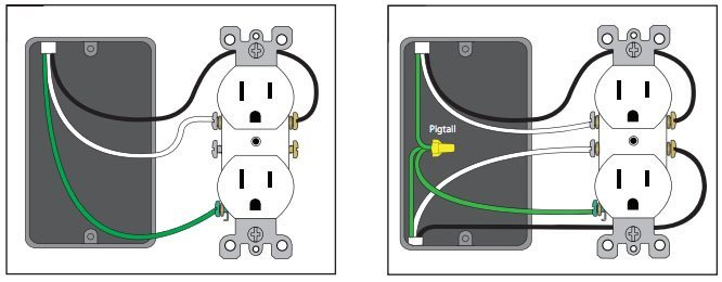 usb_socket 8 how to install your own usb wall outlet at home how to wire a wall outlet diagram at crackthecode.co