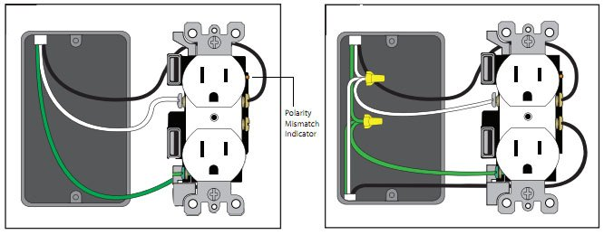 usb_socket 9 how to install your own usb wall outlet at home how to wire a wall outlet diagram at crackthecode.co