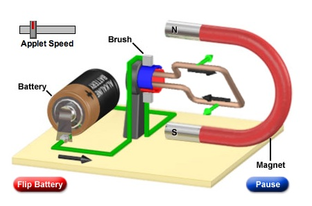 electric motor 11