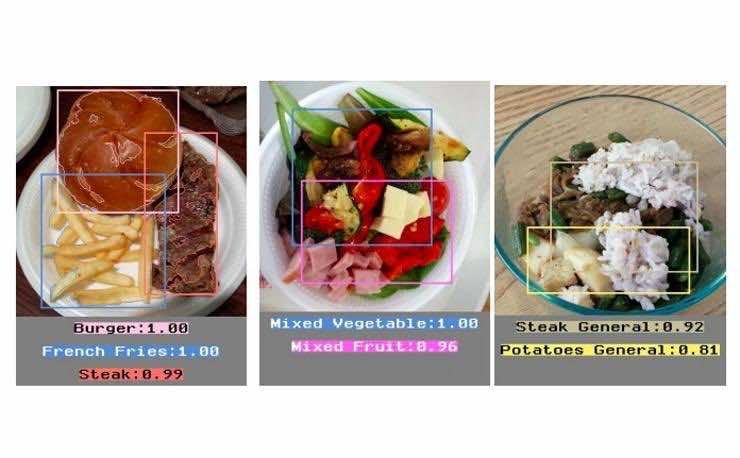 food-sri