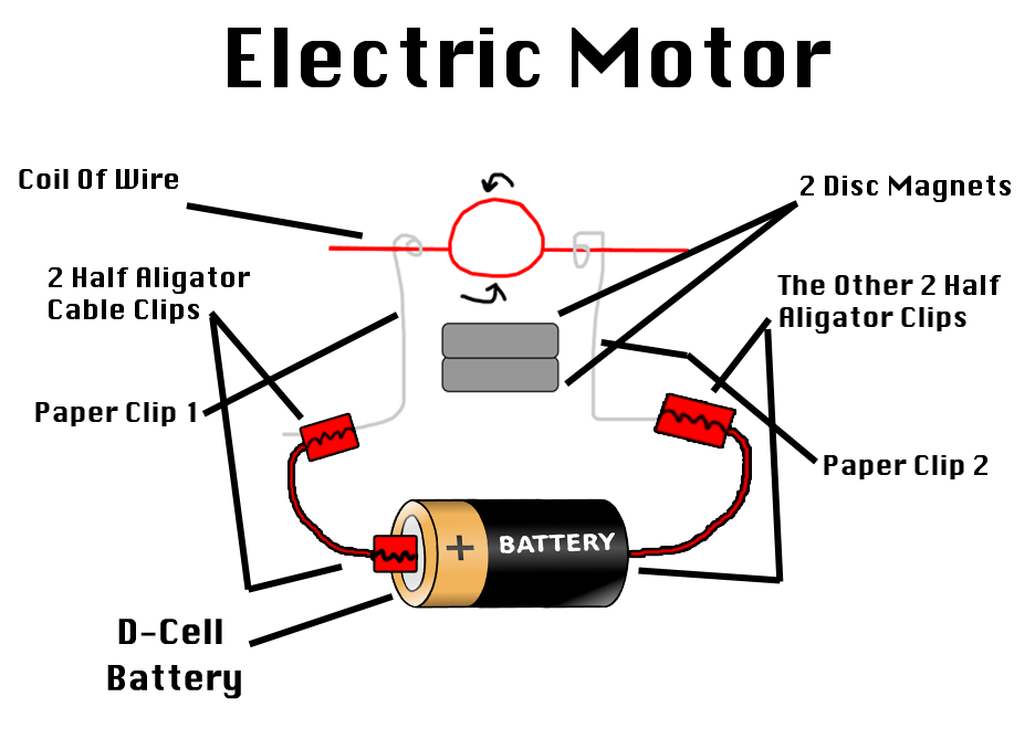 Download electrical motor images free here for Where can i get a motor vehicle report