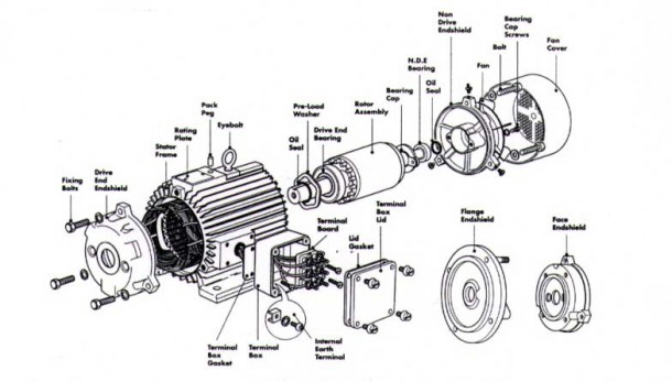 motor images 4