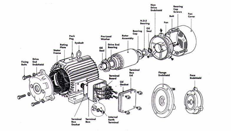 download electrical motor images free here rh wonderfulengineering com DC Motor Torque GE Golf Cart Motor Parts