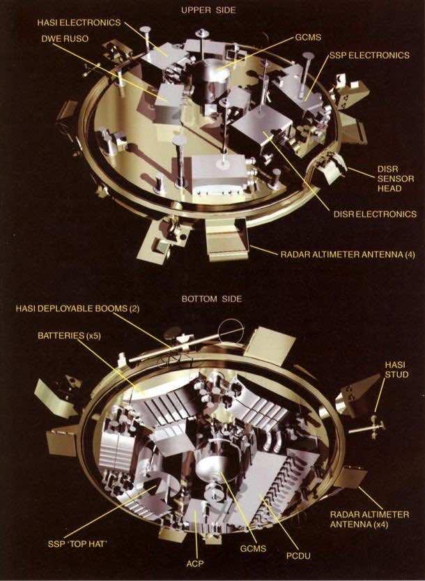 8. Huygens Probe and Doppler's Effect
