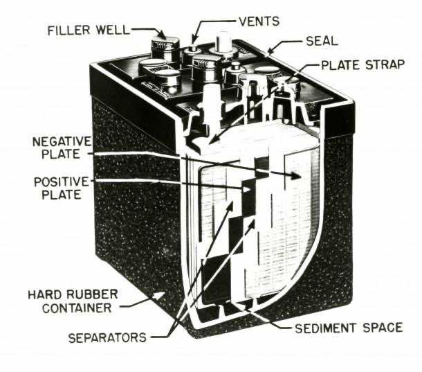 Lead Acid Battery 7