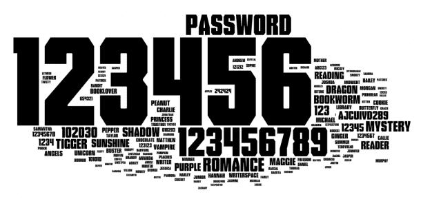 Secure Passwords 3