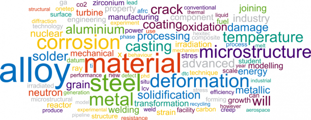 What is Materials Engineering23