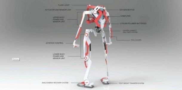 firefighter_exoskeleton (5)