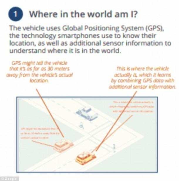 google_car (6)