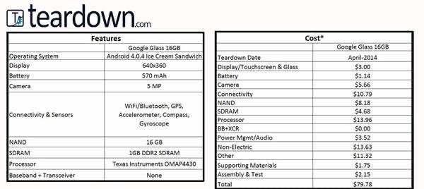 google_glass_components (2)