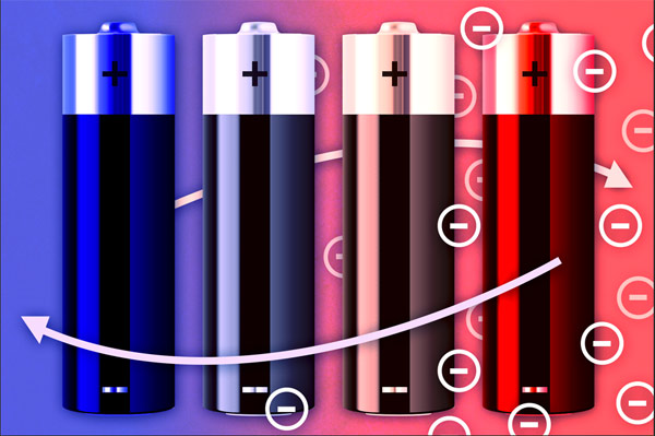 -thermobattery