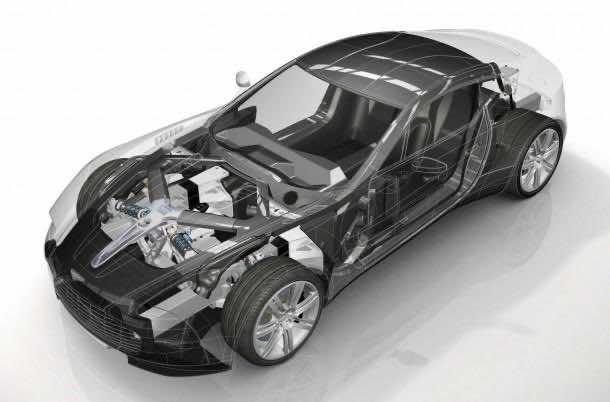 What is Vehicle Engineering (12)