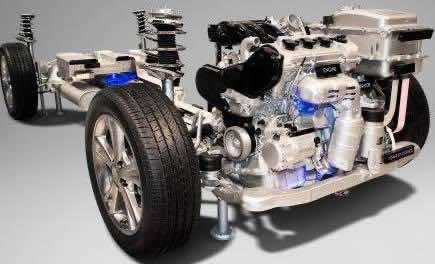 What is Vehicle Engineering (13)