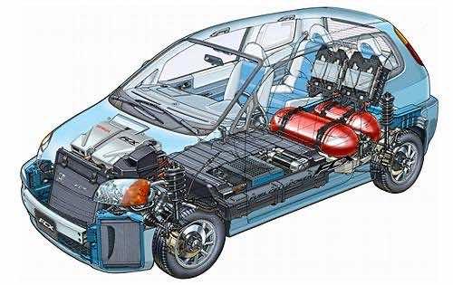 What is Vehicle Engineering (9)