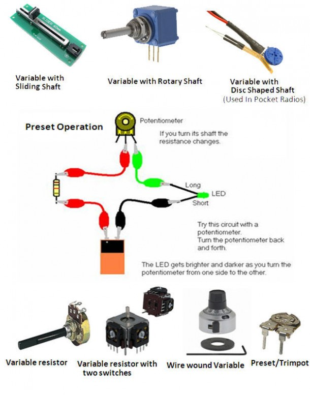 What is a resistor 4