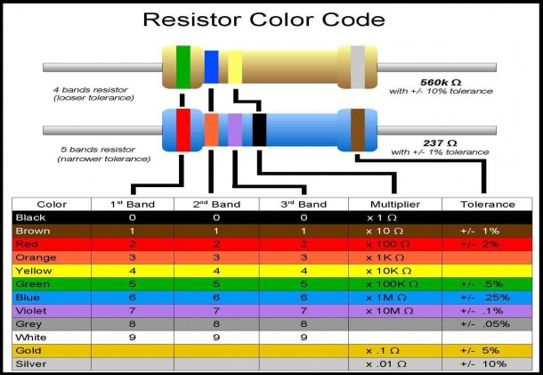 What is a resistor 9