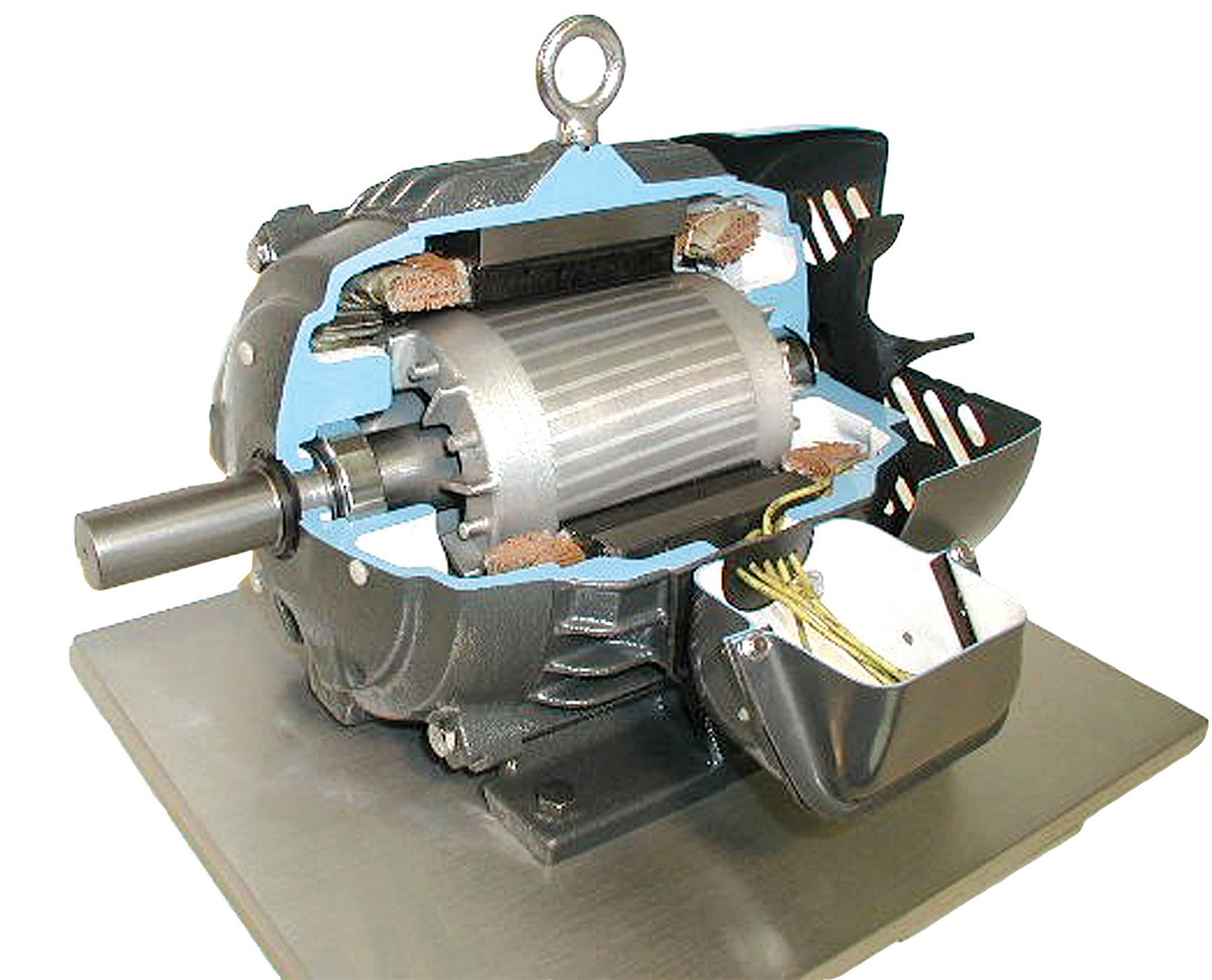 What is an electric motor Electric ac motors