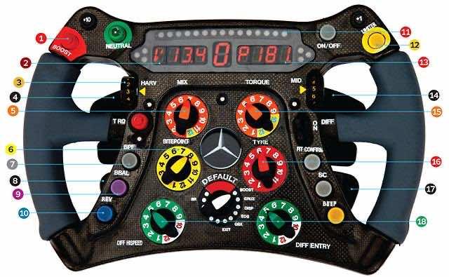 formula 1 wheel