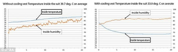 jaxa_cooling_vest (2)
