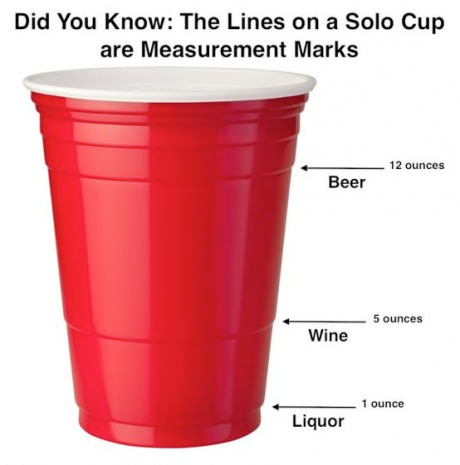 1. Easily keep track of how much you're drinking