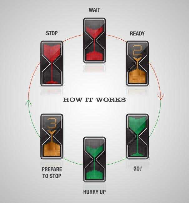 1. Hourglass Traffic Lights 2