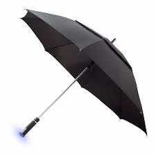 22. Umbrella Lubrication