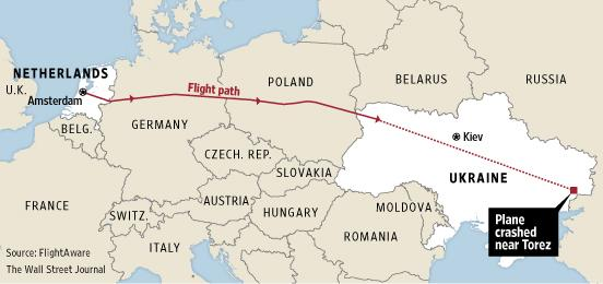 MH17 Flight path