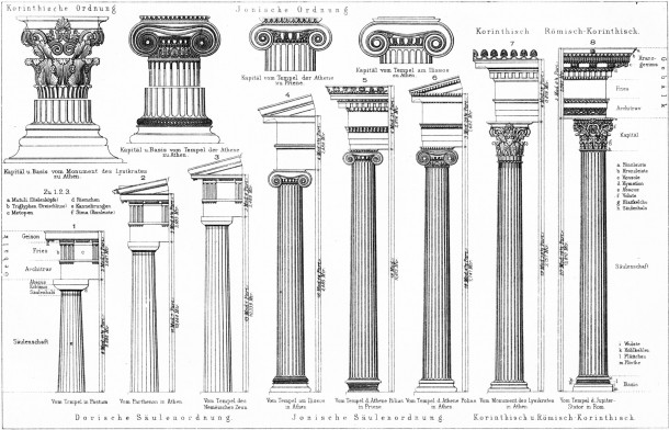 What is a Column 4