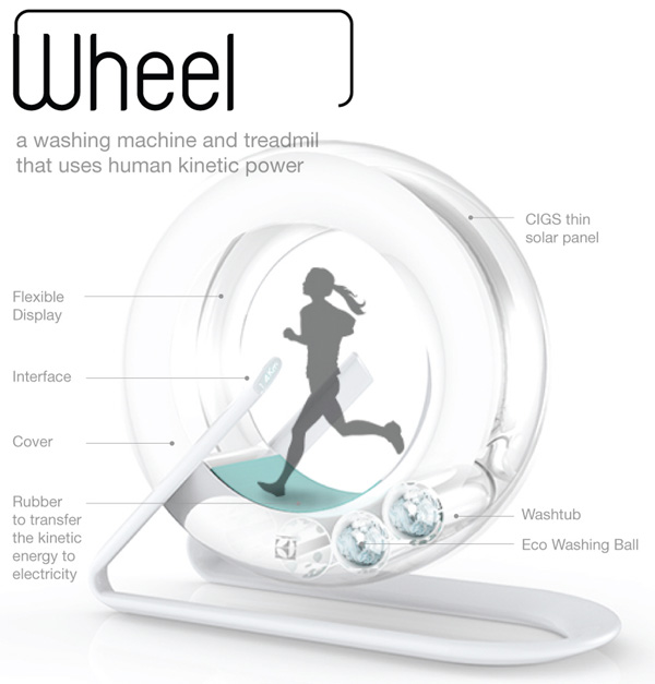 Wheel Washing Machine2