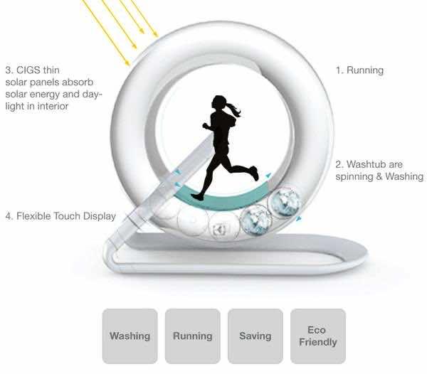 Wheel Washing Machine5