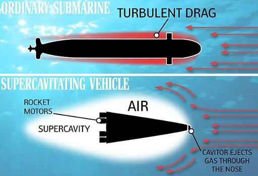 Chinese Supersonic Submarine