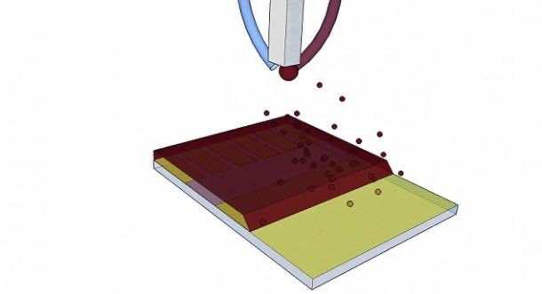 Spray painting perovskite for Solar Panel
