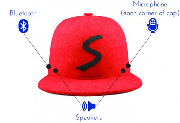 The Snaptrax Cap3