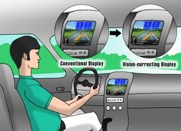Vision Display Corrects vision by Computation3