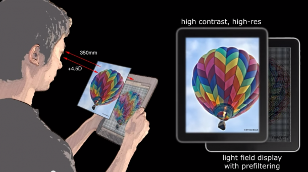 Vision Display Corrects vision by Computation5
