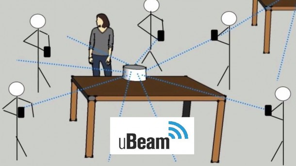 uBeam3