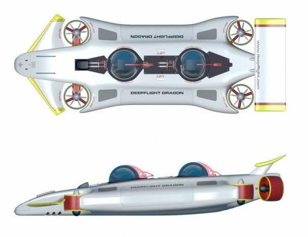 DeepFlight Dragon - Your Personal Submarine