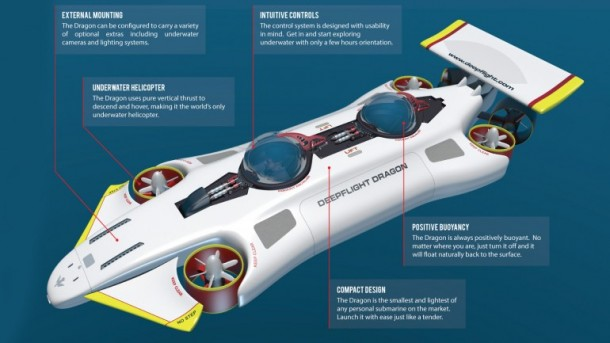 DeepFlight Dragon - Your Personal Submarine2