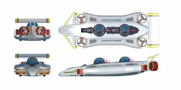 DeepFlight Dragon - Your Personal Submarine5